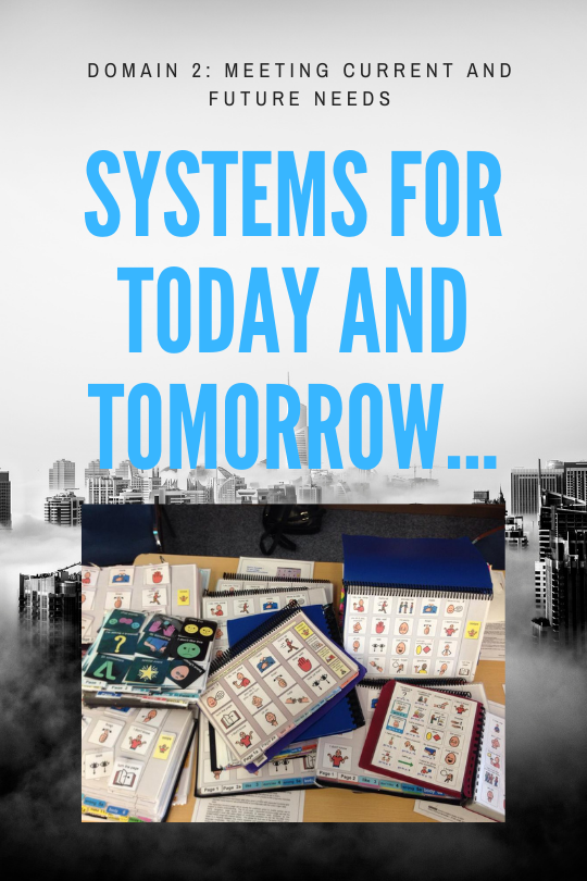 AAC systems for today and tomorrow ROCC